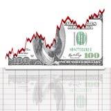 Graph dollar concept Royalty Free Stock Photos