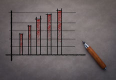 Graph drawing with pencil and bar chart analysis Royalty Free Stock Photography