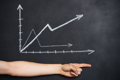 Graph drawn on blackboard and hand showing ecenomic growth Royalty Free Stock Photos