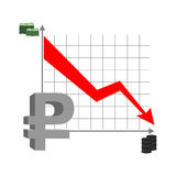 Graph fall ruble. Russian currency flies down. Quotation mark Ru Stock Photos