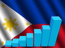 Graph on Filipino flag Stock Photography