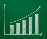 Graph finance busines chalkboard, blackboard stock image