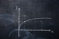 Graph of function parabola drawn on blackboard. With chalk Royalty Free Stock Photo