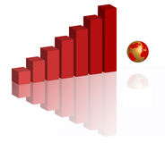 Graph with globo Stock Photo