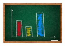 Graph on Green chalkboard Royalty Free Stock Image