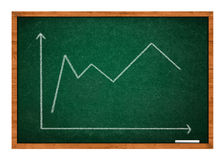 Graph on Green chalkboard Stock Photos