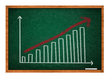 Graph on Green chalkboard Stock Images