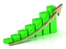 Graph from green columns Royalty Free Stock Images