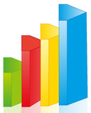 Graph of the growing in the manner of figures Royalty Free Stock Image