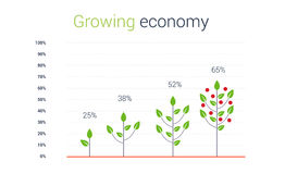 Graph of growing sustainable environment with business Royalty Free Stock Photography