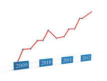 Graph of growth Royalty Free Stock Photos