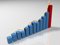 Graph growth Stock Photography
