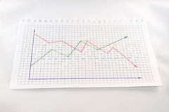 Graph. Growth decline red and green Royalty Free Stock Photo