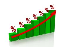 Graph the growth of percent Royalty Free Stock Photo