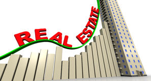 The graph of growth in property prices Royalty Free Stock Photo