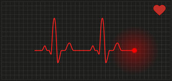 Graph - heart rate Royalty Free Stock Images