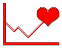 Graph with Heart Symbol. Red shiny graph with red heart symbol on an up trend royalty free illustration
