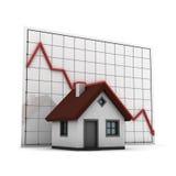 Graph house Stock Photos