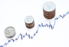 Graph that illustrates financial growth. Royalty Free Stock Photography