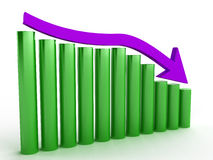 The graph of incidence of the purple arrows �2 Stock Photography