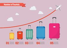 Graph increase in the number of tourists traveling infographic. Vector illustration Stock Image