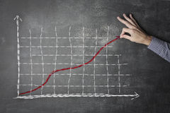 Graph with an increasing trend. Graph drawn on a blackboard and hand holding a red line in increasing trend Royalty Free Stock Images
