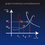 Graph involuntary unemployment. Vector illustration Stock Photos