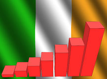 Graph and Irish flag Stock Photography