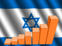 Graph on Israeli flag Royalty Free Stock Photography