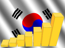 Graph and Korean flag Royalty Free Stock Image
