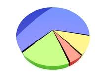 graph kulebiaka Obraz Royalty Free