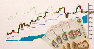 Graph and money exchange in China. Trading on the stock exchange Royalty Free Stock Images