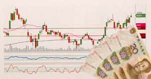 Graph and money exchange in China. Trading on the stock exchange Stock Photo