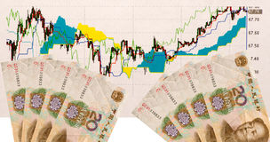 Graph and money exchange in China. Trading on the stock exchange.  Royalty Free Stock Image