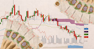 Graph and money exchange in China. Trading on the stock exchange.  Royalty Free Stock Images