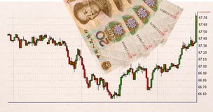 Graph and money exchange in China. Trading on the stock exchange.  Stock Photos