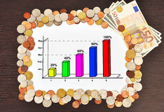 Graph and money. Poster with graph and money Stock Photo