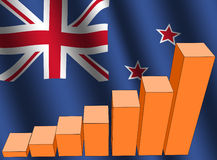 Graph and New Zealand flag Royalty Free Stock Photography