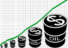 The graph of oil production Royalty Free Stock Photos