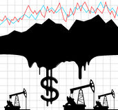 Graph of oil. Royalty Free Stock Images