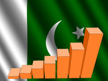 Graph on Pakistani flag Royalty Free Stock Image