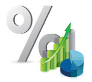 Graph pie chart and discount percentage Stock Images