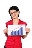 Graph profits Stock Images