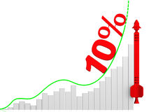 Graph of rapid growth. Growth of 10% Stock Photo