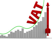 Graph of rapid growth in the value of VAT (Value Added Tax). Financial concept. The three-dimensional illustration Stock Image
