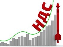 Graph of rapid growth in the value of VAT (Value Added Tax) (Russian language) Royalty Free Stock Image