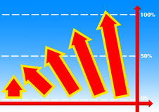 Graph with red arrows Stock Images
