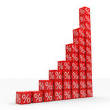 Graph from red cubes with percents Royalty Free Stock Photo