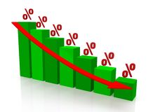 Graph reduction of percent Stock Photos