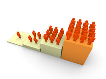 Graph with rising number of people. Royalty Free Stock Photos